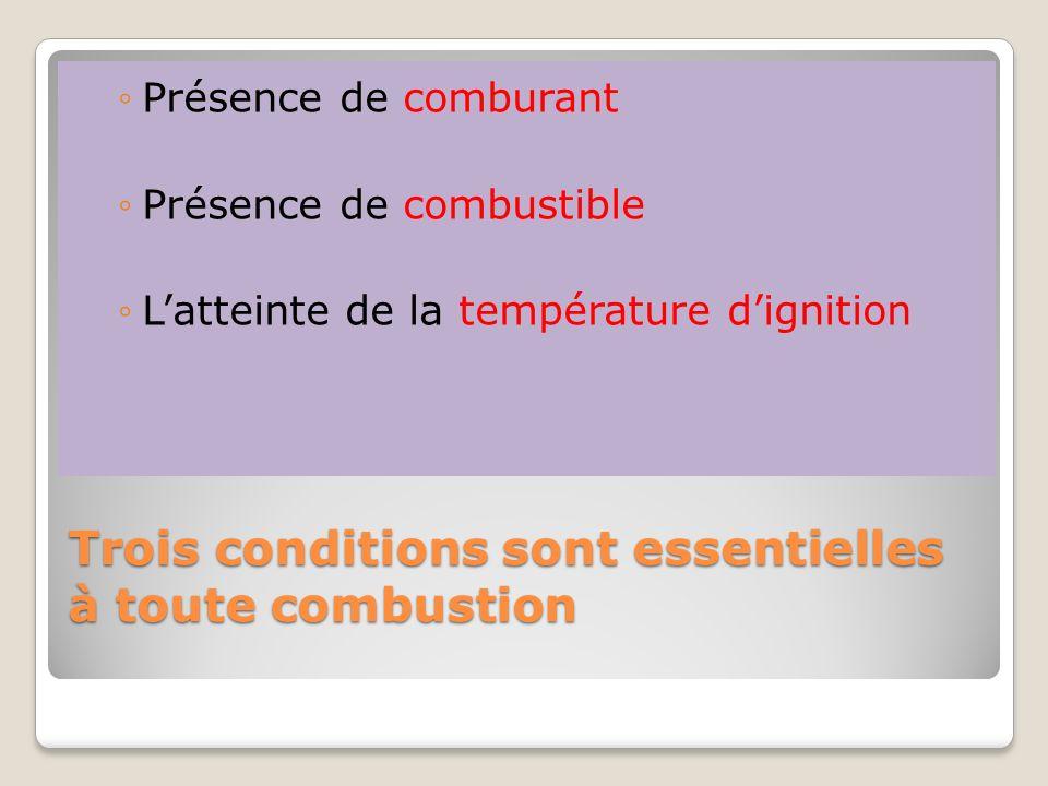 Trois conditions sont essentielles à toute combustion Présence de comburant Présence de combustible Latteinte de la température dignition