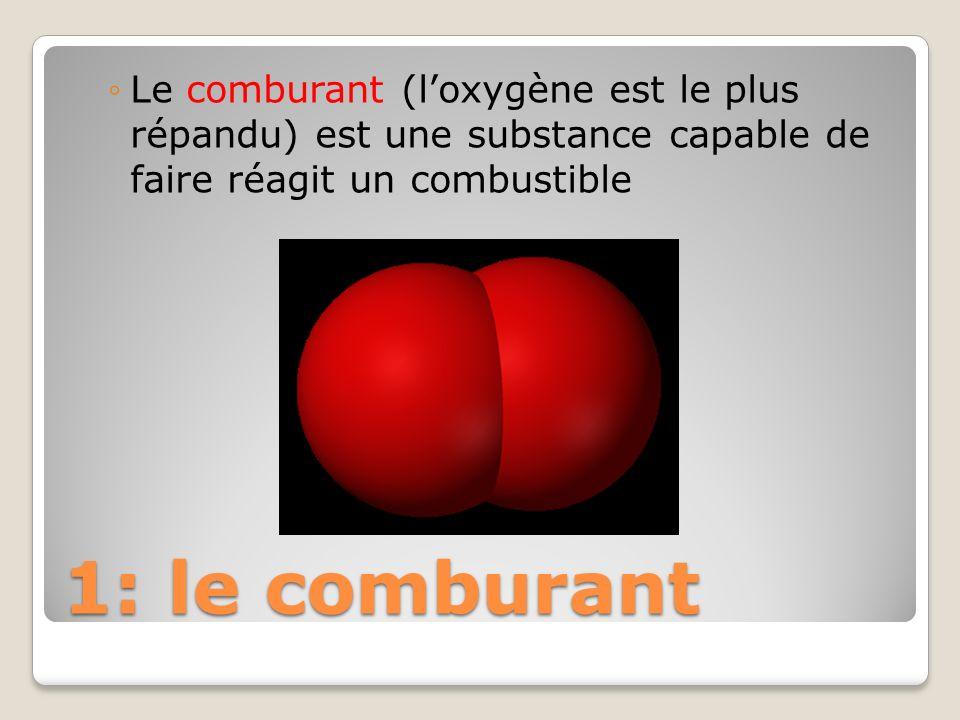 1: le comburant Le comburant (loxygène est le plus répandu) est une substance capable de faire réagit un combustible