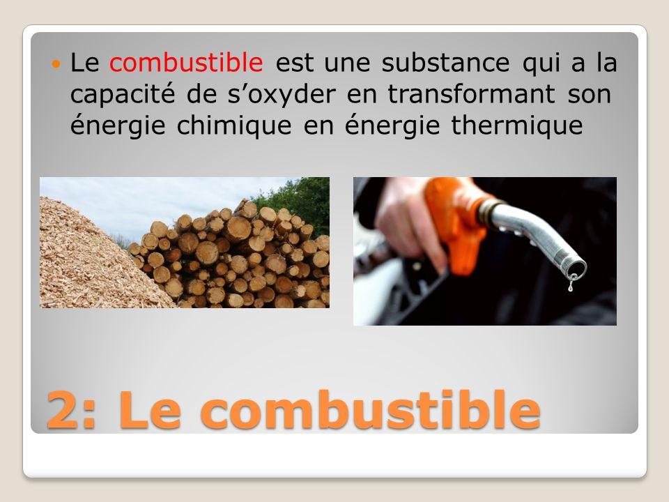 2: Le combustible Le combustible est une substance qui a la capacité de soxyder en transformant son énergie chimique en énergie thermique