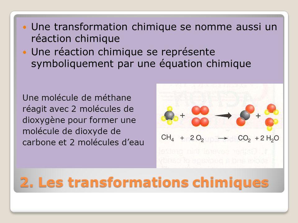 2. Les transformations chimiques Une transformation chimique se nomme aussi un réaction chimique Une réaction chimique se représente symboliquement pa