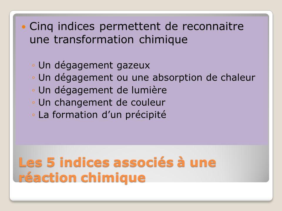 Les 5 indices associés à une réaction chimique Cinq indices permettent de reconnaitre une transformation chimique Un dégagement gazeux Un dégagement o