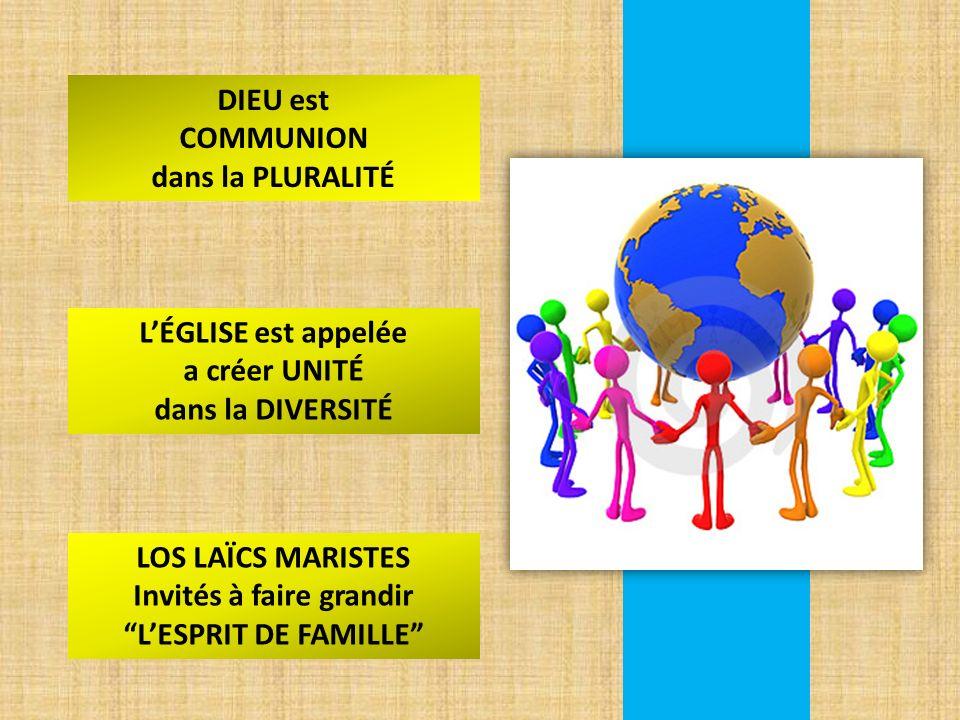 DIEU est COMMUNION dans la PLURALITÉ LÉGLISE est appelée a créer UNITÉ dans la DIVERSITÉ LOS LAÏCS MARISTES Invités à faire grandir LESPRIT DE FAMILLE