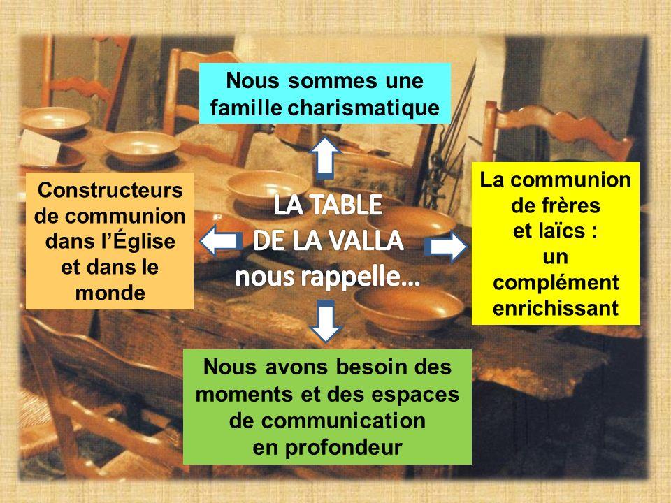 Nous sommes une famille charismatique La communion de frères et laïcs : un complément enrichissant Nous avons besoin des moments et des espaces de com