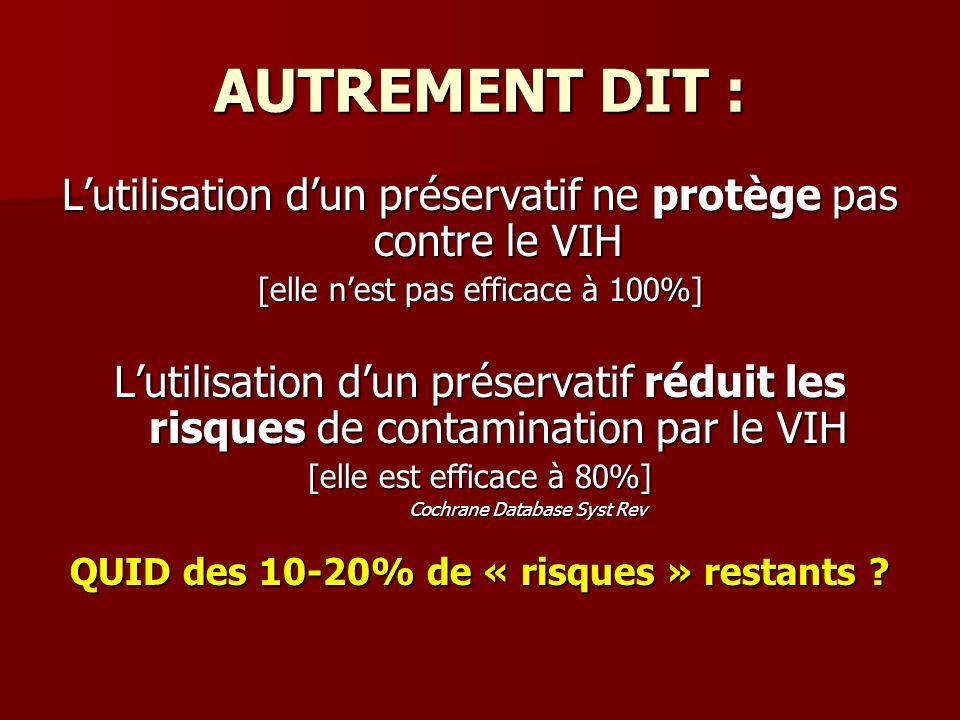 AUTREMENT DIT : Lutilisation dun préservatif ne protège pas contre le VIH [elle nest pas efficace à 100%] Lutilisation dun préservatif réduit les risq