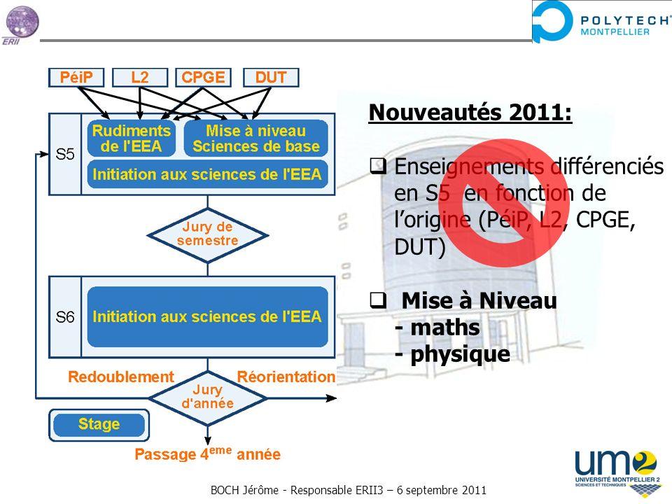 BOCH Jérôme - Responsable ERII3 – 6 septembre 2011 Nouveautés 2011: Enseignements différenciés en S5 en fonction de lorigine (PéiP, L2, CPGE, DUT) Mis