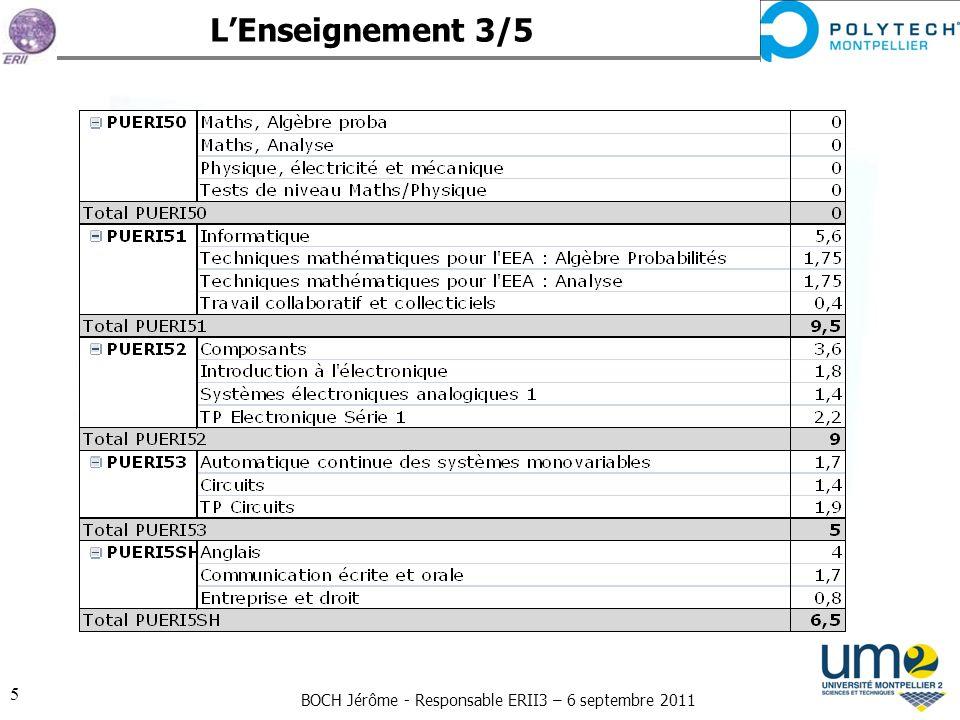 BOCH Jérôme - Responsable ERII3 – 6 septembre 2011 5 LEnseignement 3/5