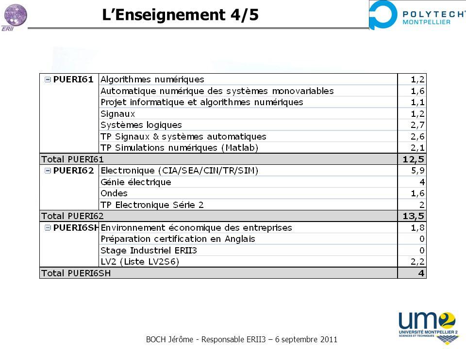 BOCH Jérôme - Responsable ERII3 – 6 septembre 2011 LEnseignement 4/5