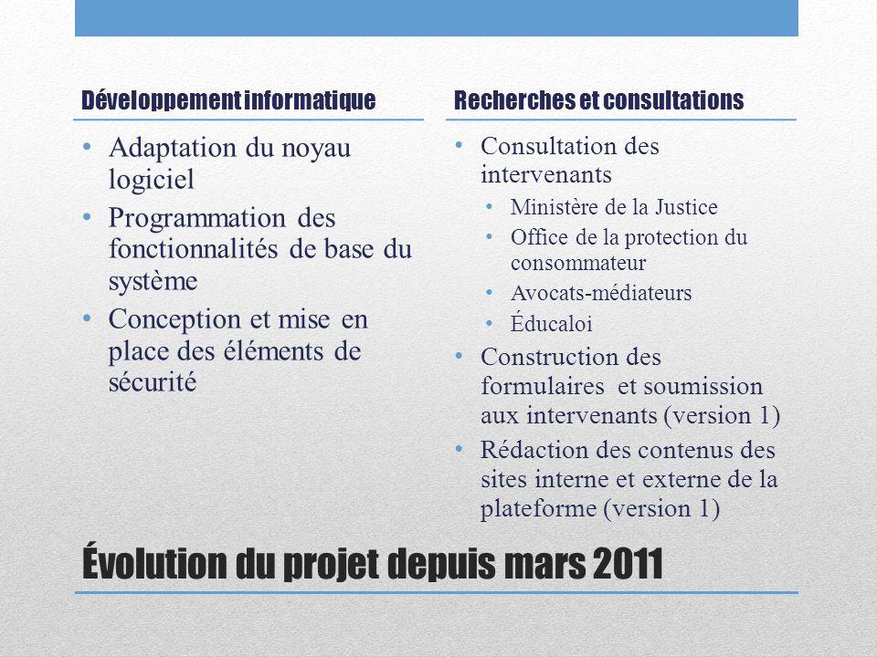 Évolution du projet depuis mars 2011 Développement informatique Adaptation du noyau logiciel Programmation des fonctionnalités de base du système Conc