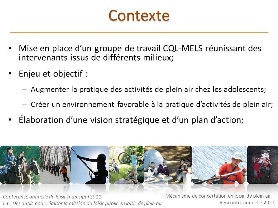 Conférence annuelle du loisir municipal 2011 E3 - Des outils pour réaliser la mission du loisir public en loisir de plein air Mise en place dun groupe