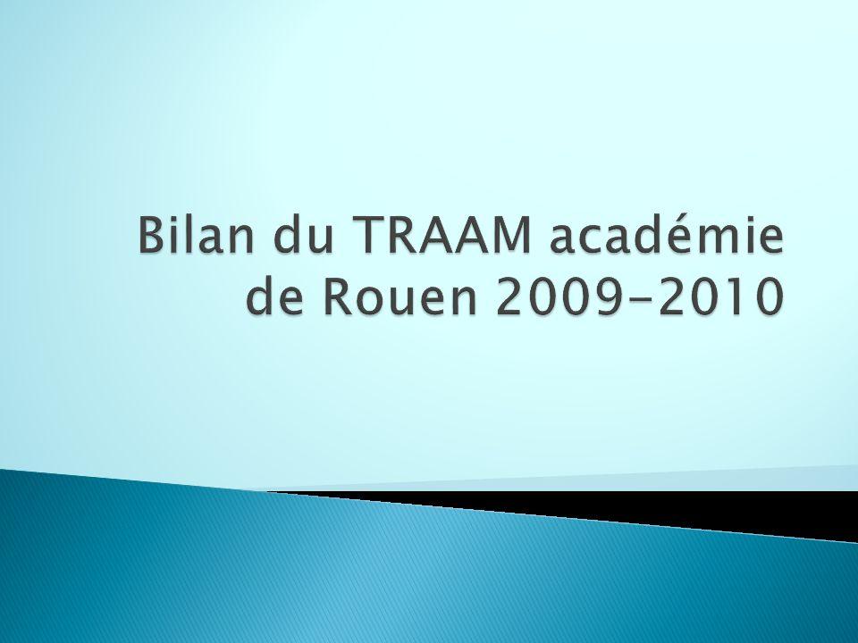 - en expérimentation sur toute l année 2009 et 2010 - lancé officiellement en Décembre 2010 -Tutoriel proposé pour accompagner les enseignants -des avancées attendues suite à la formation à distance et aux échanges réguliers sur les listes de diffusion qui montrent l intérêt des collègues