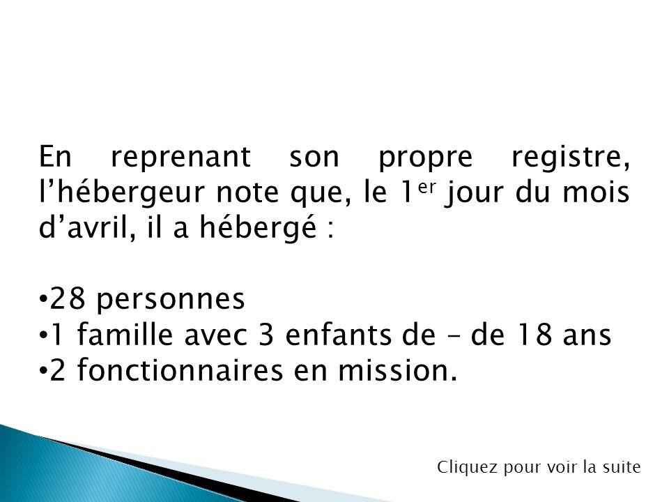 En reprenant son propre registre, lhébergeur note que, le 1 er jour du mois davril, il a hébergé : 28 personnes 1 famille avec 3 enfants de – de 18 ans 2 fonctionnaires en mission.