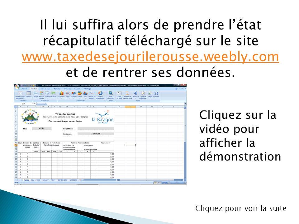Il lui suffira alors de prendre létat récapitulatif téléchargé sur le site www.taxedesejourilerousse.weebly.com www.taxedesejourilerousse.weebly.com et de rentrer ses données.