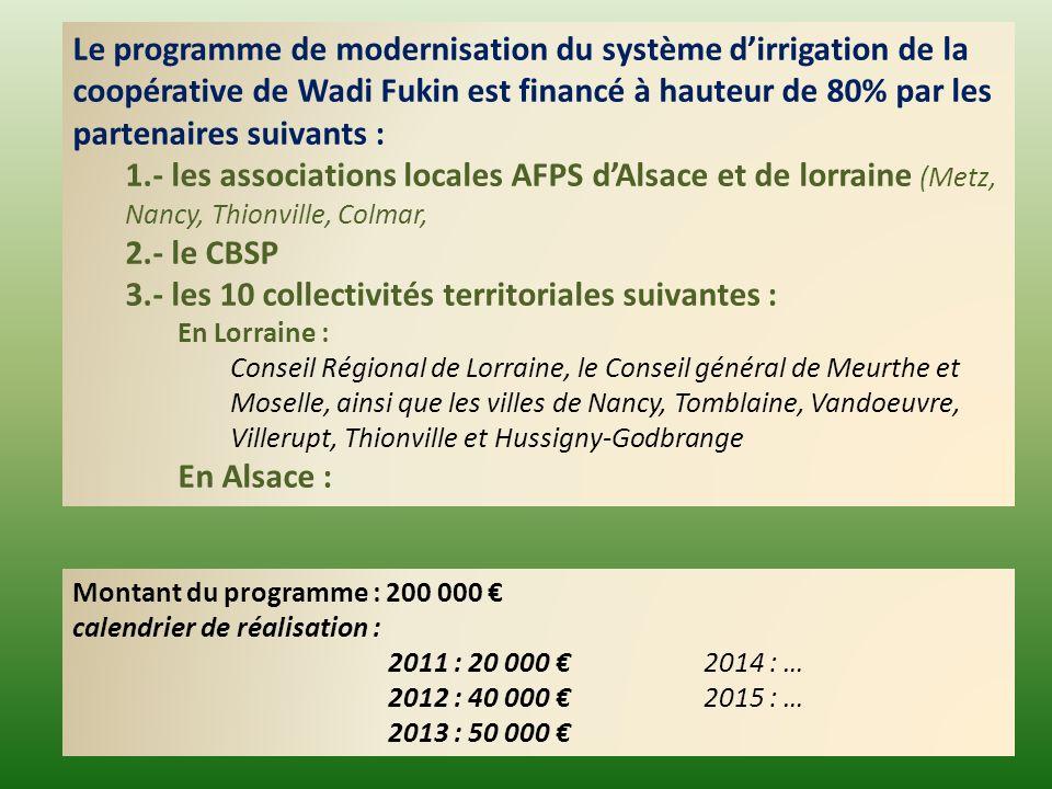 Le programme de modernisation du système dirrigation de la coopérative de Wadi Fukin est financé à hauteur de 80% par les partenaires suivants : 1.- l