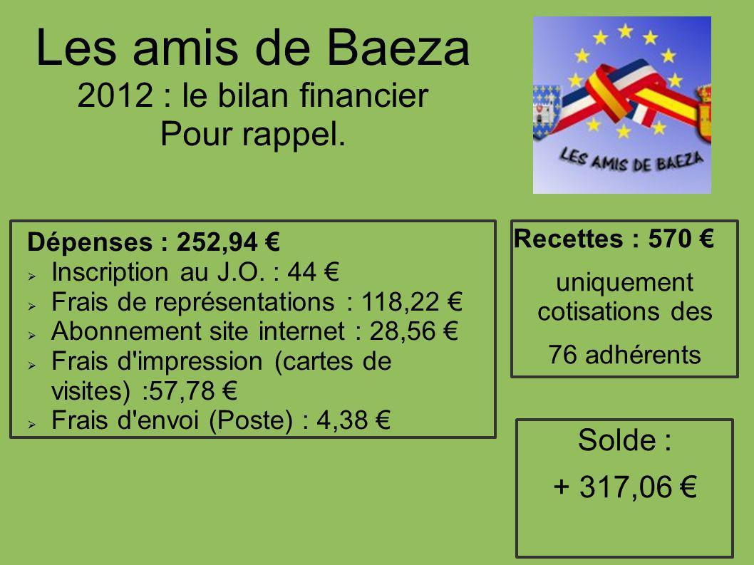 Les amis de Baeza 2012 : le bilan financier Pour rappel. Recettes : 570 uniquement cotisations des 76 adhérents Solde : + 317,06 Dépenses : 252,94 Ins