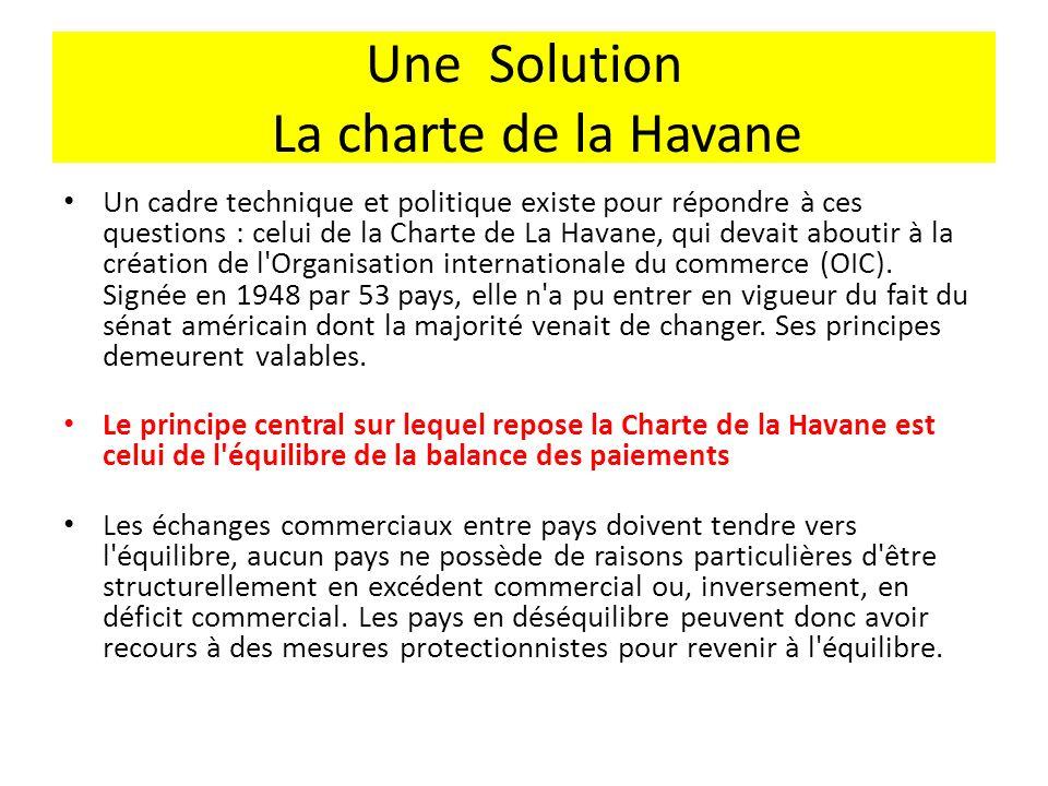 Une Solution La charte de la Havane Un cadre technique et politique existe pour répondre à ces questions : celui de la Charte de La Havane, qui devait aboutir à la création de l Organisation internationale du commerce (OIC).