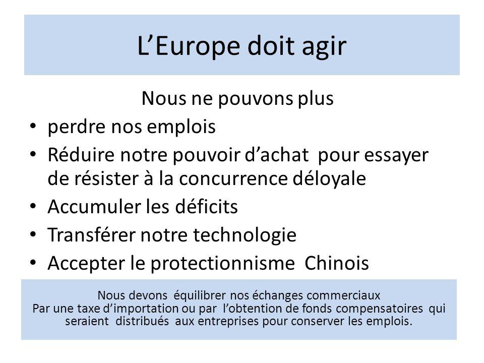 LEurope doit agir Nous ne pouvons plus perdre nos emplois Réduire notre pouvoir dachat pour essayer de résister à la concurrence déloyale Accumuler le
