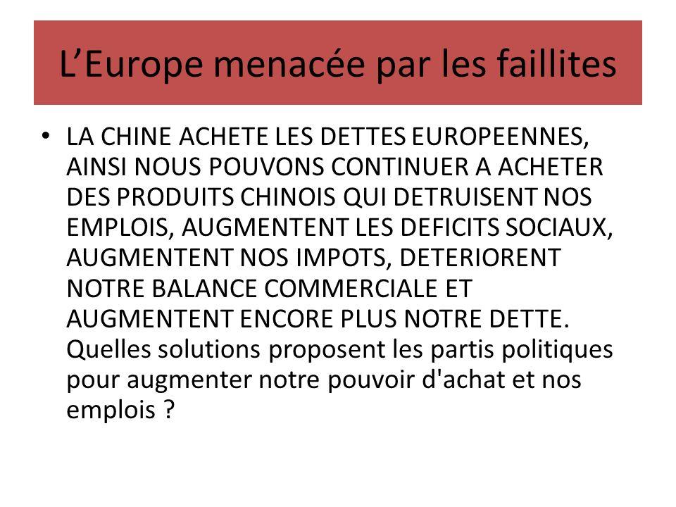 LEurope menacée par les faillites LA CHINE ACHETE LES DETTES EUROPEENNES, AINSI NOUS POUVONS CONTINUER A ACHETER DES PRODUITS CHINOIS QUI DETRUISENT NOS EMPLOIS, AUGMENTENT LES DEFICITS SOCIAUX, AUGMENTENT NOS IMPOTS, DETERIORENT NOTRE BALANCE COMMERCIALE ET AUGMENTENT ENCORE PLUS NOTRE DETTE.