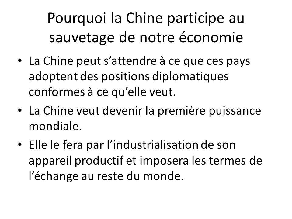 Pourquoi la Chine participe au sauvetage de notre économie La Chine peut sattendre à ce que ces pays adoptent des positions diplomatiques conformes à