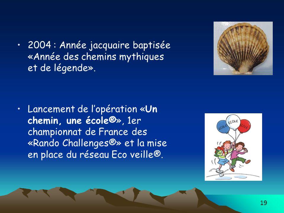 19 2004 : Année jacquaire baptisée «Année des chemins mythiques et de légende». Lancement de lopération «Un chemin, une école®», 1er championnat de Fr
