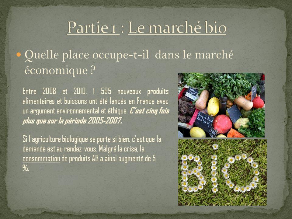 Quelle place occupe-t-il dans le marché économique ? Entre 2008 et 2010, 1 595 nouveaux produits alimentaires et boissons ont été lancés en France ave