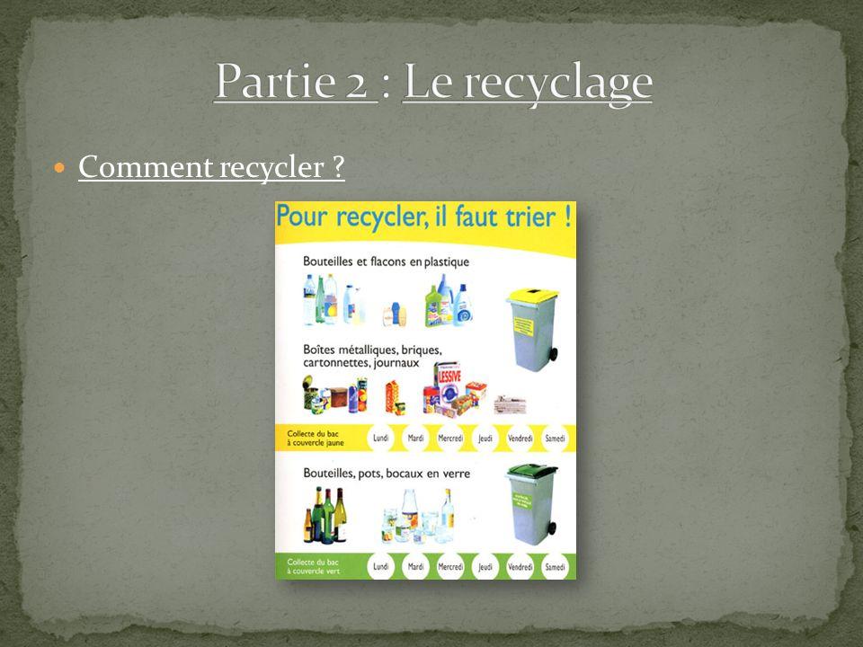 Pub sur le recyclage : http://www.youtube.com/watch?v=Fv3Jq-0CBJo http://www.youtube.com/watch?v=Fv3Jq-0CBJo Voir les publicités télévisées avec Leclerc ou Auchan par exemple qui proposent des produits de qualités (bio) à prix bas.
