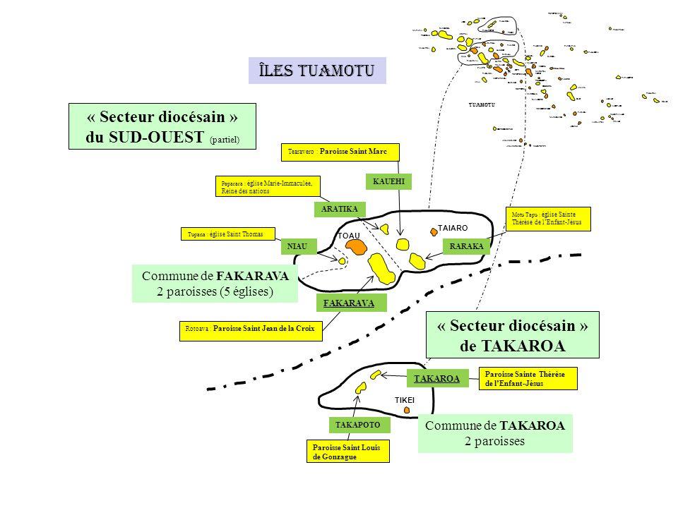 TIKEI TOAU TAIARO Tupana : église Saint Thomas Tearavero : Paroisse Saint Marc Paroisse Saint Louis de Gonzague Paroisse Sainte Thérèse de lEnfant-Jésus Îles Tuamotu MATAIVA TIKEHAU RANGIROA MAKATEA KAUKURA ARUTUA APATAKI AHE MANIHI TAKAROA TAKAPOTO TIKEI TEPOTO NORD NAPUKA PUKAPUKA ARATIKA TOAU NIAU FAKARAVA FAAITE KAUEHI RARAKA KATIU TUANAKE TAIARO RAROIA TAKUME MAKEMO TAENGA FANGATAU FAKAHINA REKAREKA TATAKOTO HITI NIHIRU MARUTEA NORD TAHANEA ANAA MOTUTUNGA HARAIKI REITORU TEKOKOTA TAUERE HIKUERU MAROKAU AMANU HAO RAVAHERE AKIAKI PUKARUA REAO VAHITAHI NUKUTAVAKE PINAKI VAIRAATEA PARAOA NENGONENGO MANUHANGI AHUNUI HETEHERETUE ANUANURARO ANUANURUNGA NUKUTEPIPI TUAMOTU Rotoava : Paroisse Saint Jean de la Croix TEPOTO SUD Paparara : église Marie-Immaculée, Reine des nations KAUEHI ARATIKA NIAU FAKARAVA TAKAPOTO TAKAROA « Secteur diocésain » du SUD-OUEST (partiel) Commune de FAKARAVA 2 paroisses (5 églises) Commune de TAKAROA 2 paroisses Motu Tapu : église Sainte Thérèse de lEnfant-Jésus « Secteur diocésain » de TAKAROA RARAKA