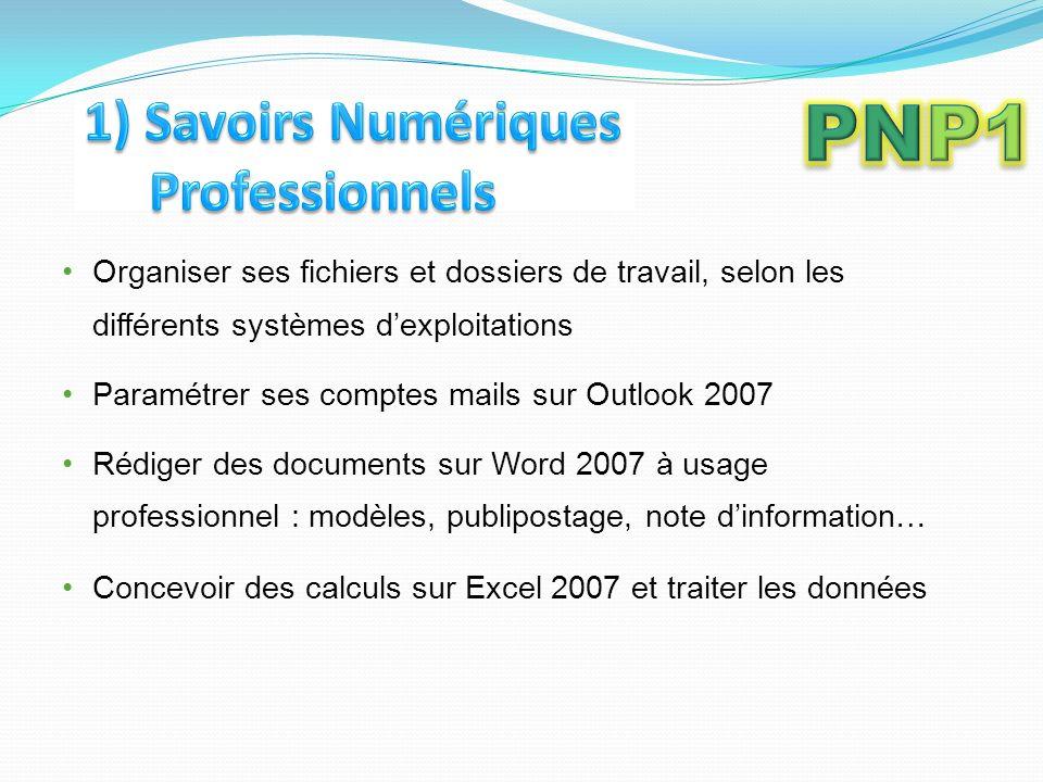 Organiser ses fichiers et dossiers de travail, selon les différents systèmes dexploitations Paramétrer ses comptes mails sur Outlook 2007 Rédiger des documents sur Word 2007 à usage professionnel : modèles, publipostage, note dinformation… Concevoir des calculs sur Excel 2007 et traiter les données