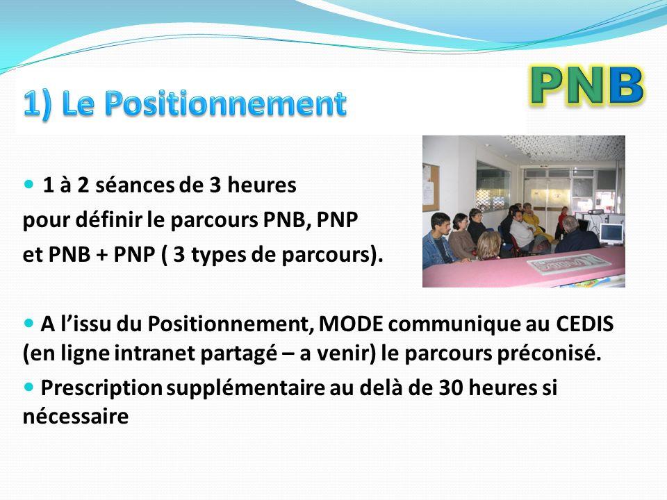 1 à 2 séances de 3 heures pour définir le parcours PNB, PNP et PNB + PNP ( 3 types de parcours).