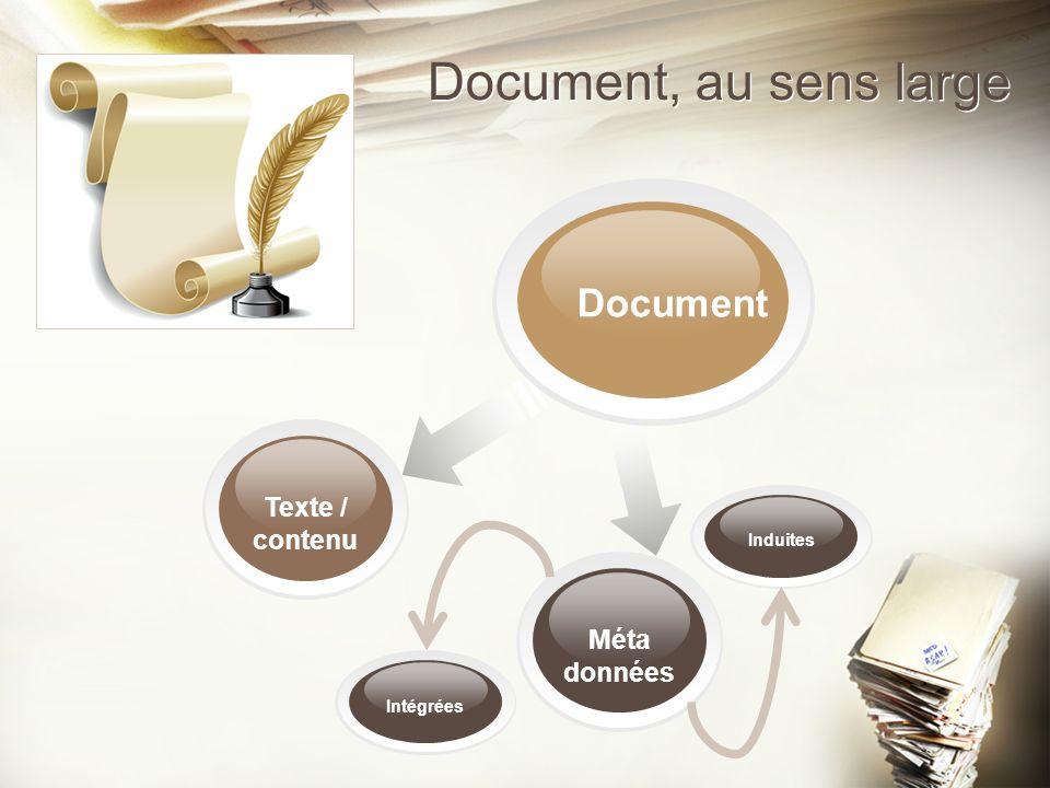 Document Texte / contenu Méta données Document, au sens large IntégréesInduites
