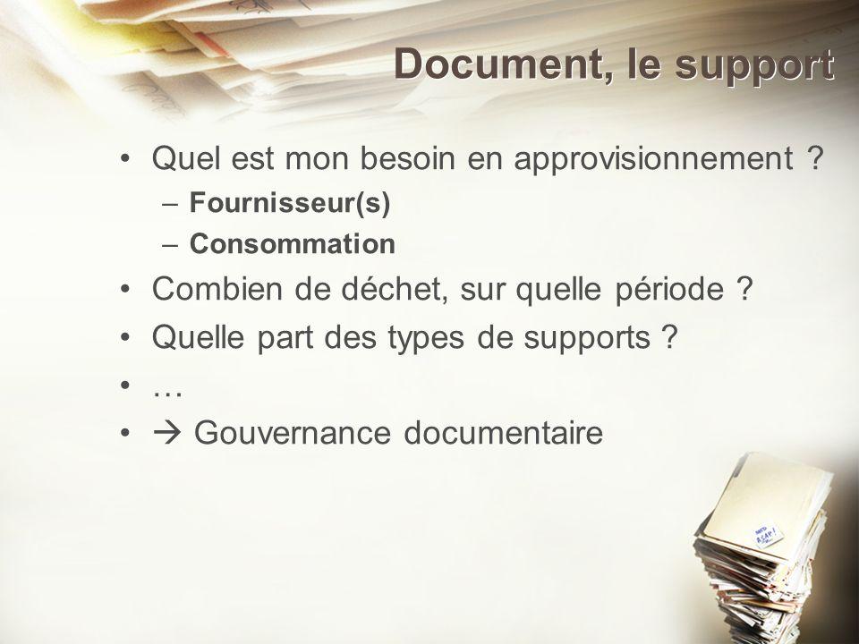 Document, le support Quel est mon besoin en approvisionnement ? –Fournisseur(s) –Consommation Combien de déchet, sur quelle période ? Quelle part des