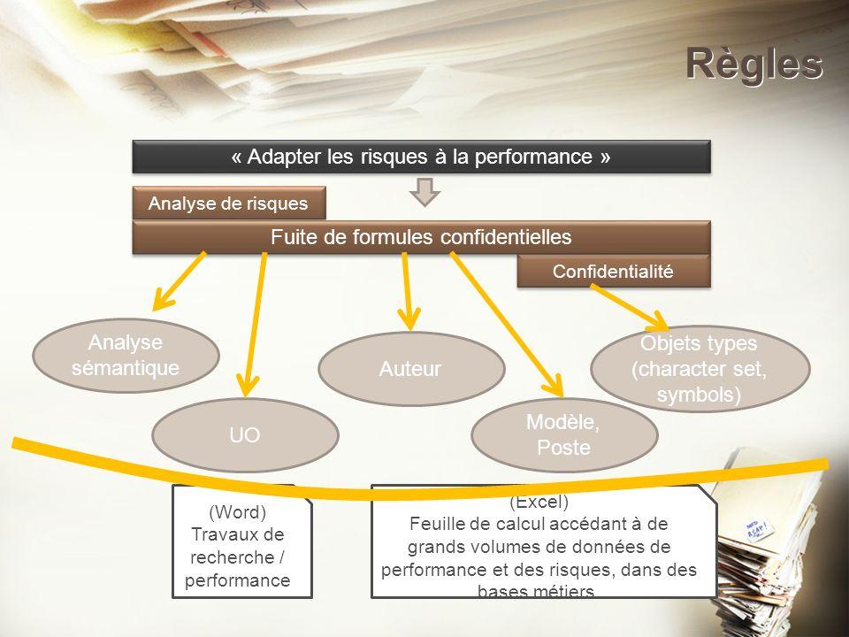 Règles « Adapter les risques à la performance » Analyse de risques Confidentialité Fuite de formules confidentielles Analyse sémantique UO Auteur Modè