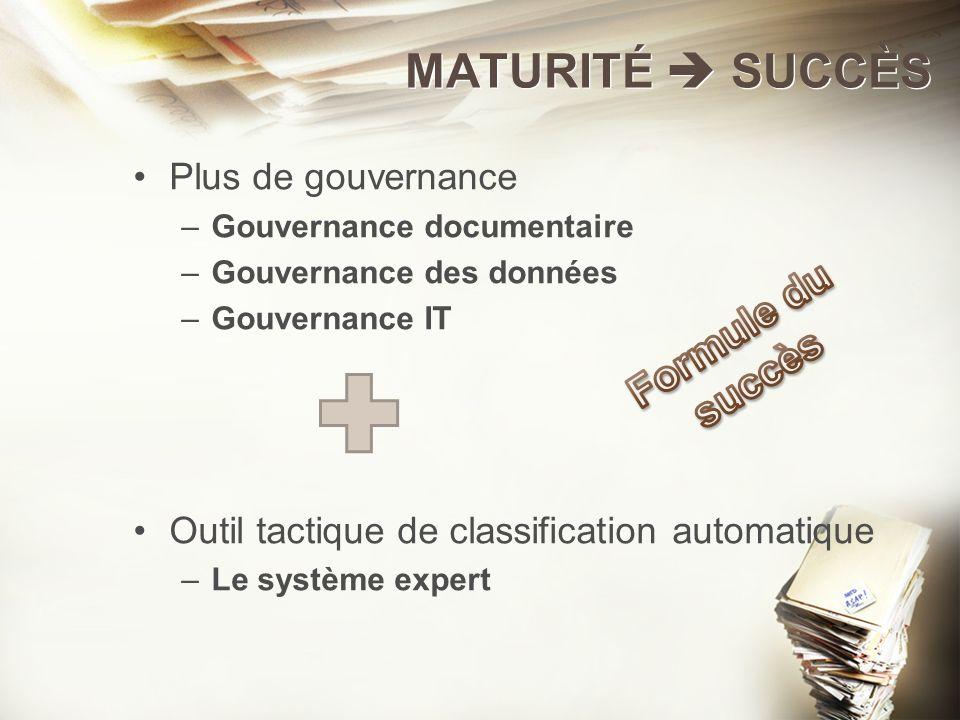 MATURITÉ SUCCÈS Plus de gouvernance –Gouvernance documentaire –Gouvernance des données –Gouvernance IT Outil tactique de classification automatique –L