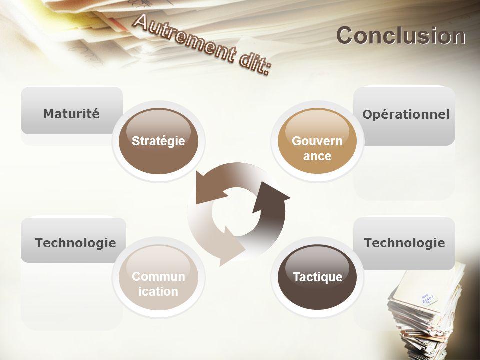 Conclusion Maturité Technologie Opérationnel Technologie StratégieTactique Commun ication Gouvern ance