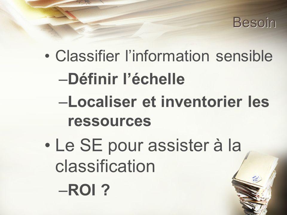 Besoin Classifier linformation sensible –Définir léchelle –Localiser et inventorier les ressources Le SE pour assister à la classification –ROI ?