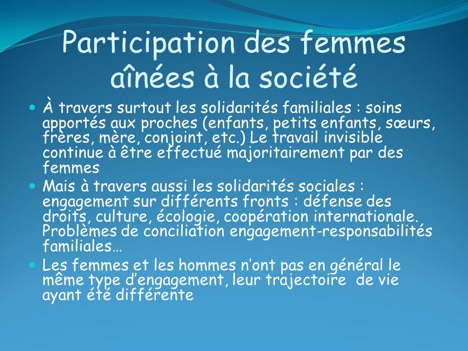 Participation des femmes aînées à la société À travers surtout les solidarités familiales : soins apportés aux proches (enfants, petits enfants, sœurs