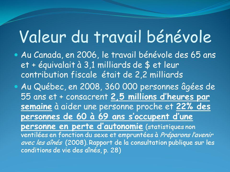 Valeur du travail bénévole Au Canada, en 2006, le travail bénévole des 65 ans et + équivalait à 3,1 milliards de $ et leur contribution fiscale était