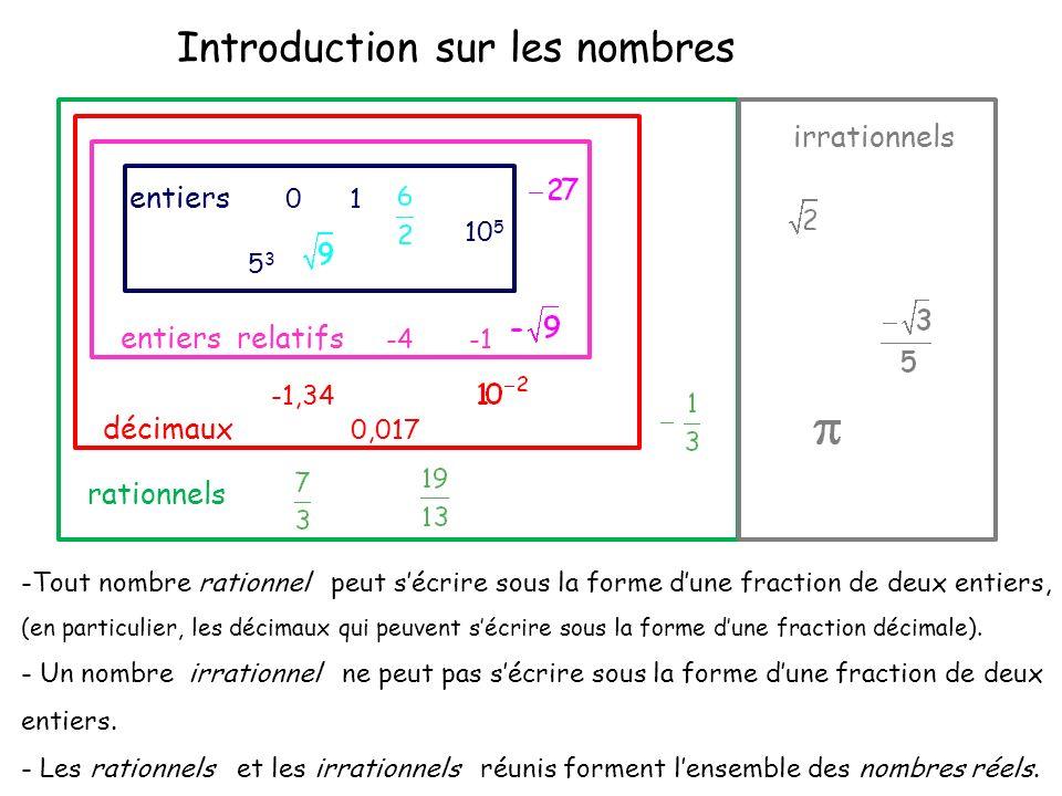 Introduction sur les nombres entiers 0 1 10 5 5 3 entiers relatifs -4 -1 -1,34 décimaux 0,017 rationnels irrationnels -Tout nombre rationnel peut sécr