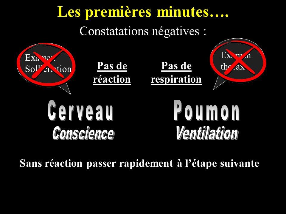 Les premières minutes…. Constatations négatives : Examen Sollicitation Examen thorax Pas de respiration Pas de réaction Sans réaction passer rapidemen