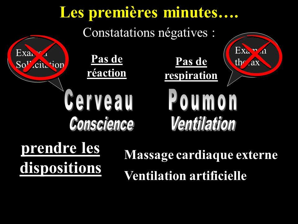 Les premières minutes…. Constatations négatives : Examen Sollicitation Examen thorax prendre les dispositions Pas de respiration Pas de réaction Venti