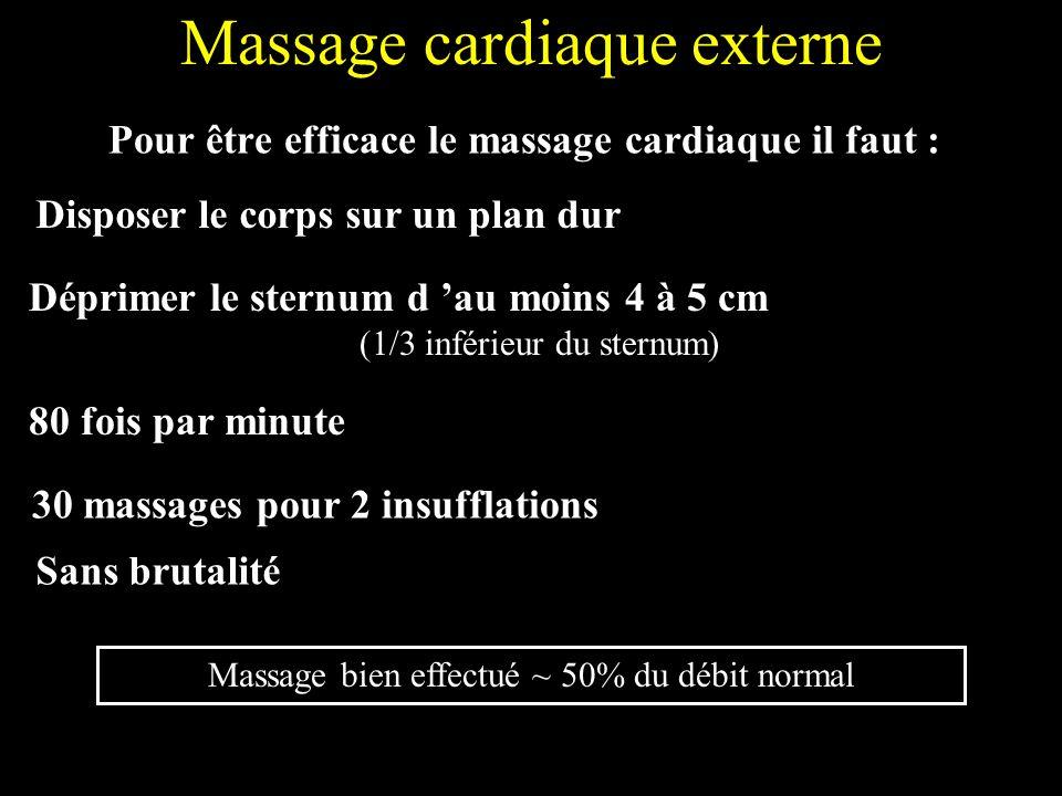 Massage cardiaque externe Pour être efficace le massage cardiaque il faut : Disposer le corps sur un plan dur Déprimer le sternum d au moins 4 à 5 cm