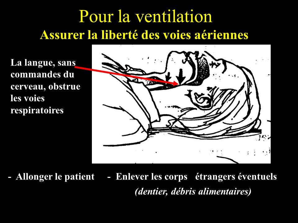 Pour la ventilation Assurer la liberté des voies aériennes - Allonger le patient- Enlever les corps étrangers éventuels (dentier, débris alimentaires)