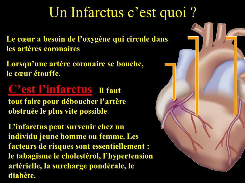 Un Infarctus cest quoi ? Le cœur a besoin de loxygène qui circule dans les artères coronaires Lorsquune artère coronaire se bouche, le cœur étouffe. C