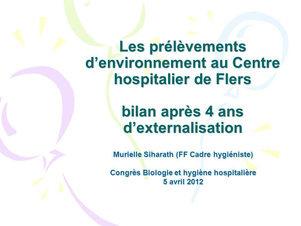 Les prélèvements denvironnement au Centre hospitalier de Flers bilan après 4 ans dexternalisation Murielle Siharath (FF Cadre hygiéniste) Congrès Biologie et hygiène hospitalière 5 avril 2012