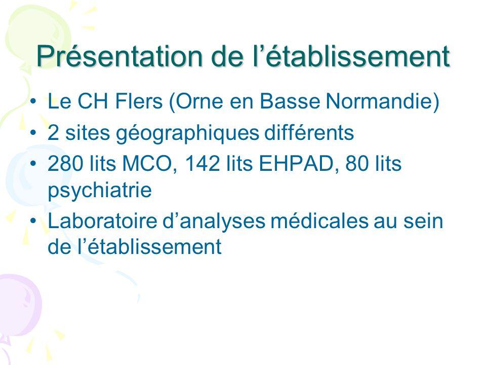 Présentation de létablissement Le CH Flers (Orne en Basse Normandie) 2 sites géographiques différents 280 lits MCO, 142 lits EHPAD, 80 lits psychiatri
