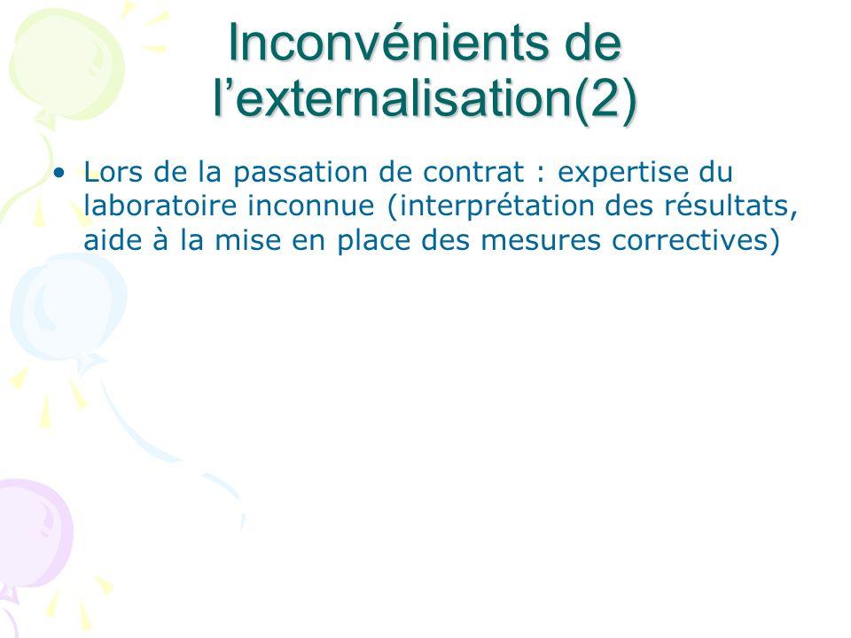 Inconvénients de lexternalisation(2) Lors de la passation de contrat : expertise du laboratoire inconnue (interprétation des résultats, aide à la mise en place des mesures correctives)