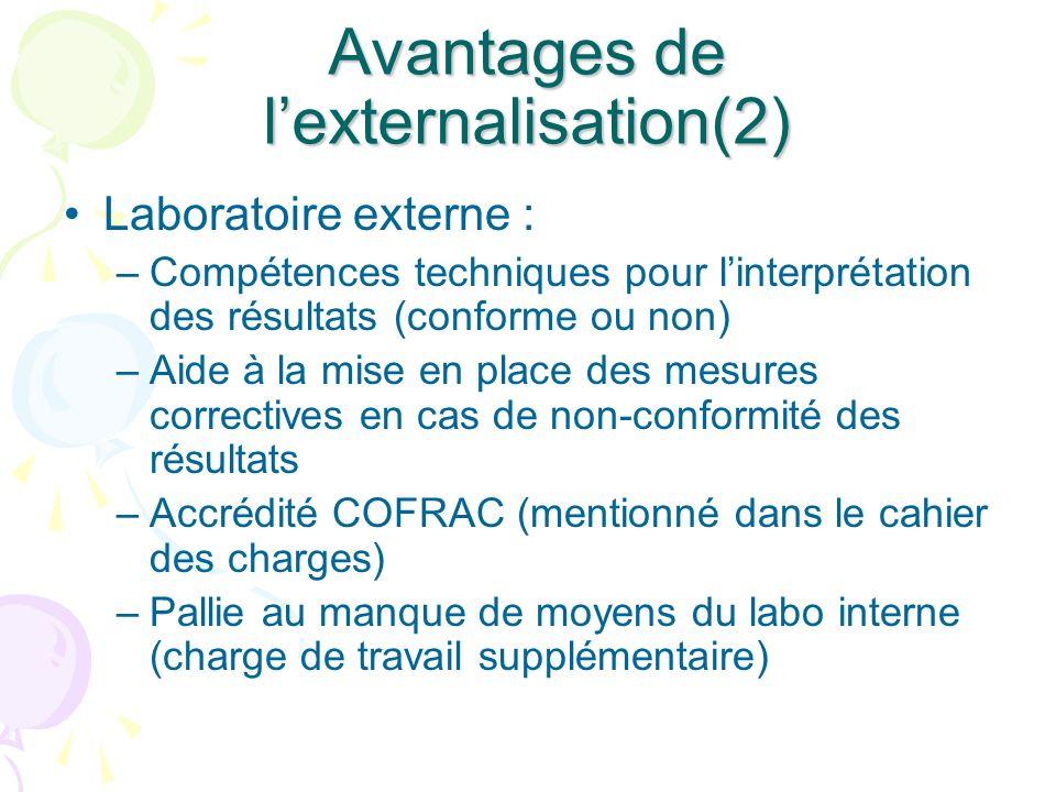 Avantages de lexternalisation(2) Laboratoire externe : –Compétences techniques pour linterprétation des résultats (conforme ou non) –Aide à la mise en