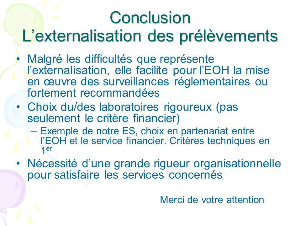 Conclusion Lexternalisation des prélèvements Malgré les difficultés que représente lexternalisation, elle facilite pour lEOH la mise en œuvre des surv