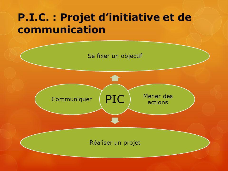 P.I.C. : Projet dinitiative et de communication Se fixer un objectif Mener des actions Réaliser un projet Communiquer PIC