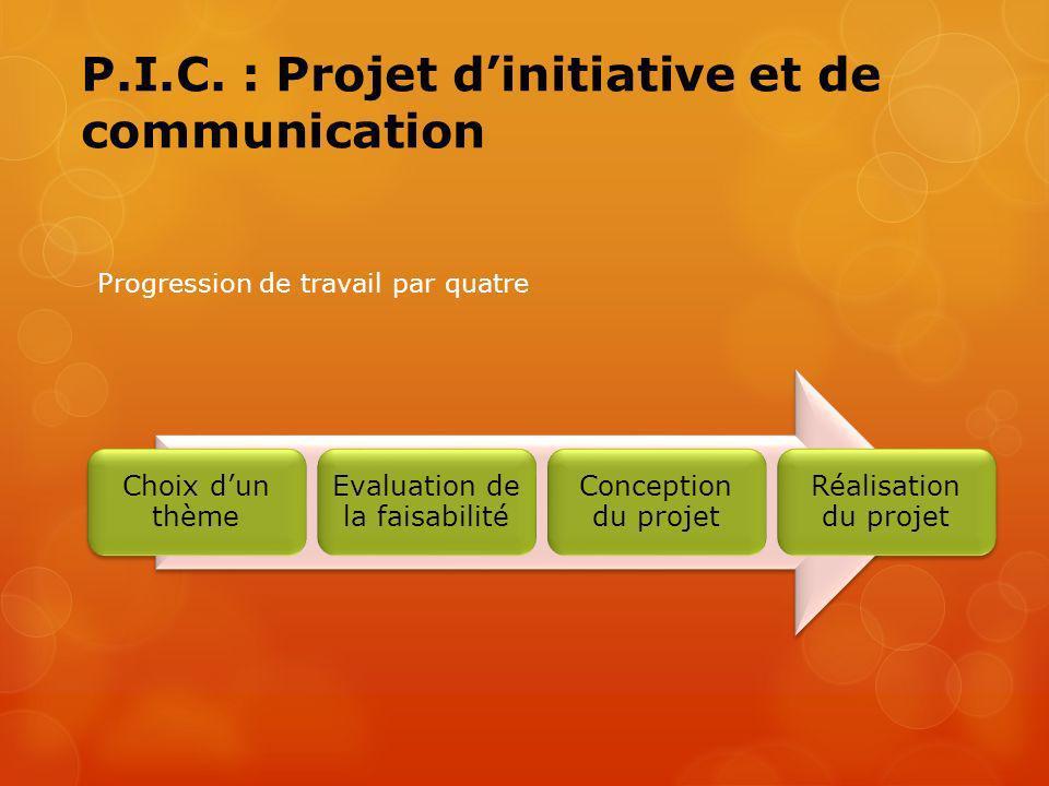 Education socioculturelle Supports de communication Communication orale Faits contemporains Méthodologie de projet Communication P.I.C.