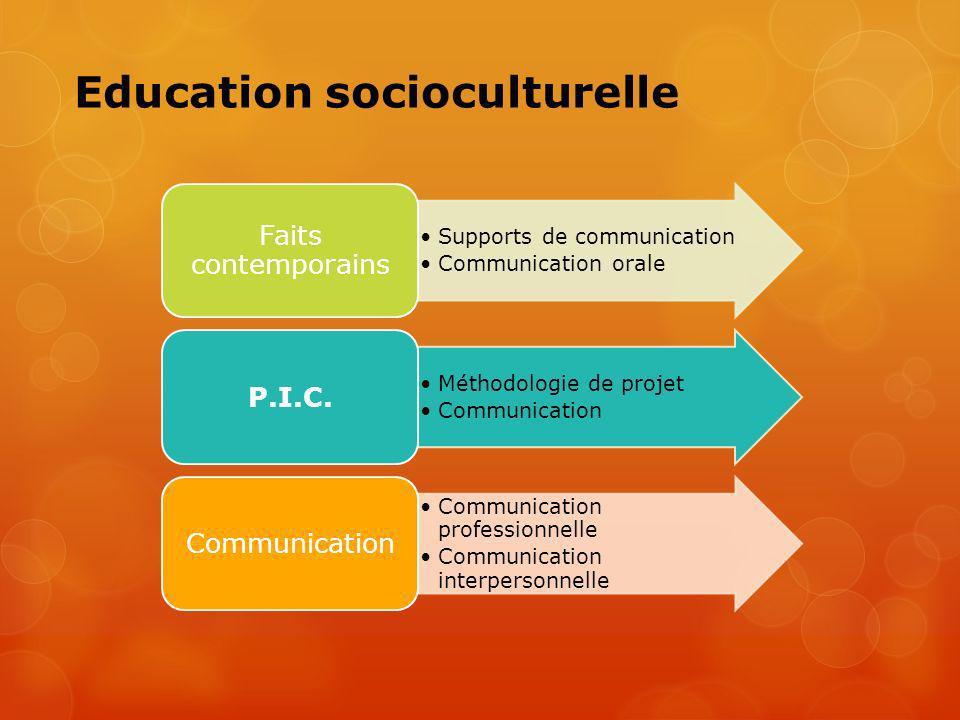 Education socioculturelle Supports de communication Communication orale Faits contemporains Méthodologie de projet Communication P.I.C. Communication